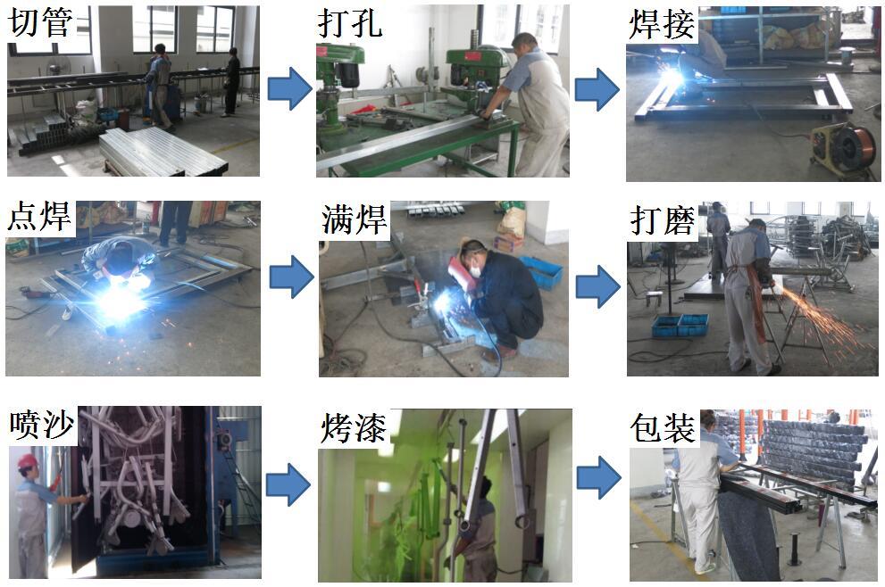 口袋屋蹦床铁件生产工艺