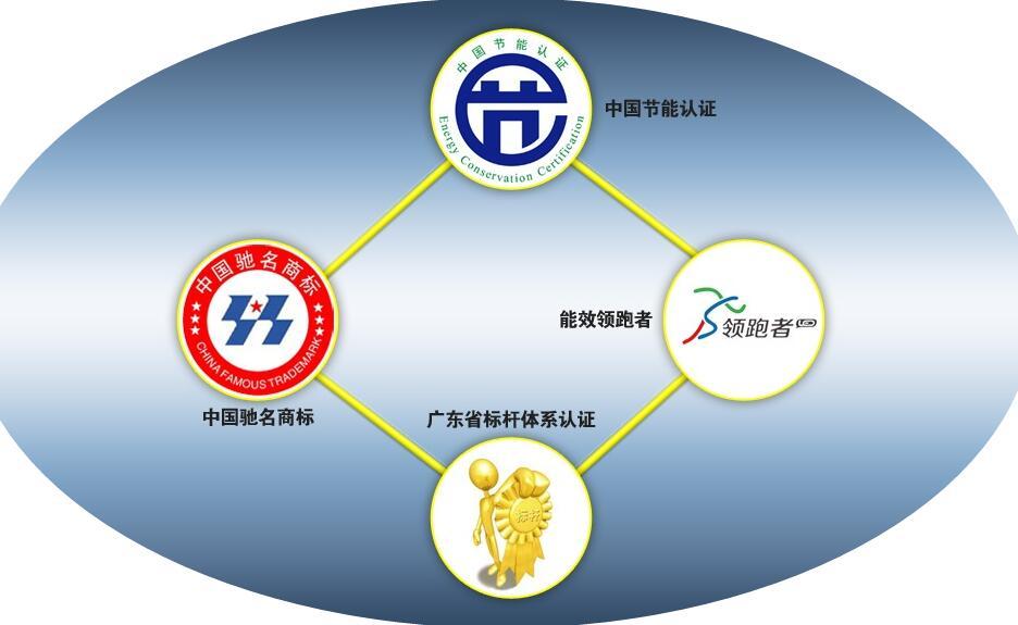 广东标杆产品图片
