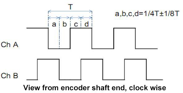 mini Optical Encoder